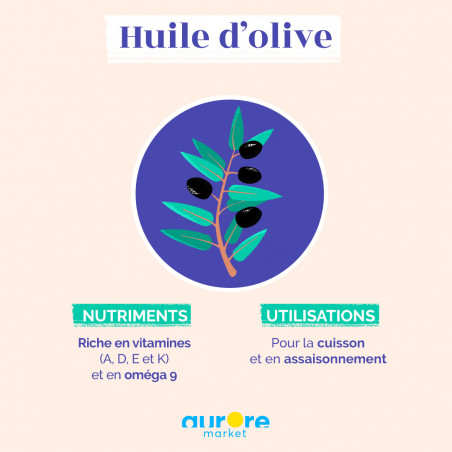 Huile d'olive extra vierge - 1l